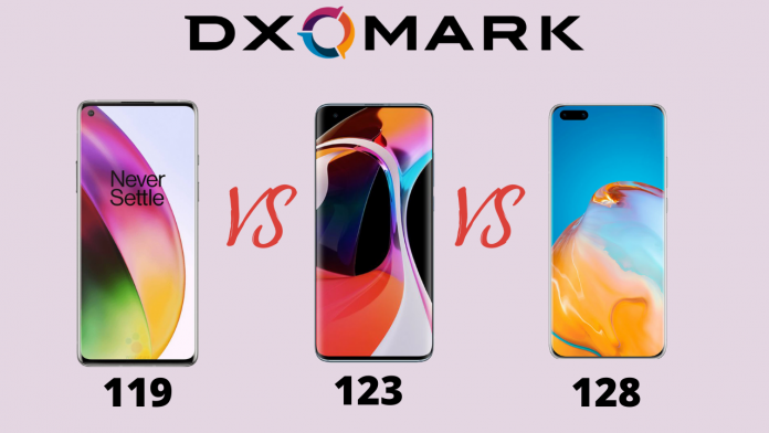 DxOMark Score of OnePlus 8 Pro, Mi 10 Pro, and Huawei P40 Pro